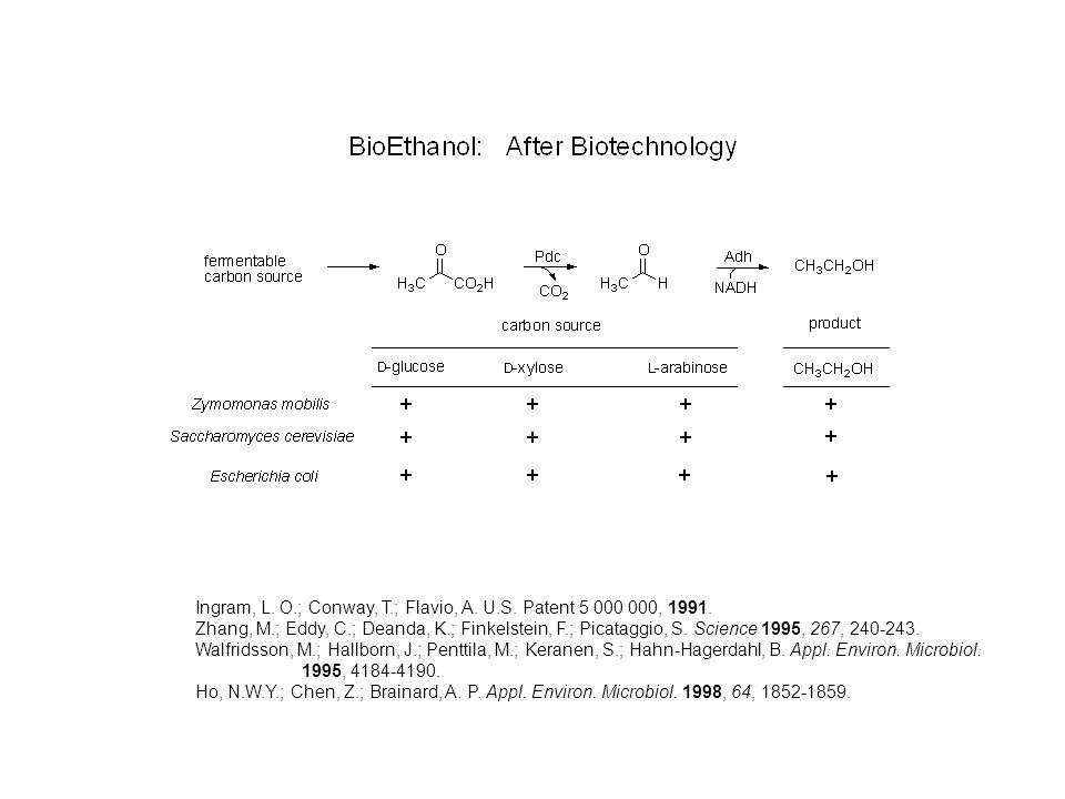 Ingram, L.O.; Conway, T.; Flavio, A. U.S. Patent 5 000 000, 1991.