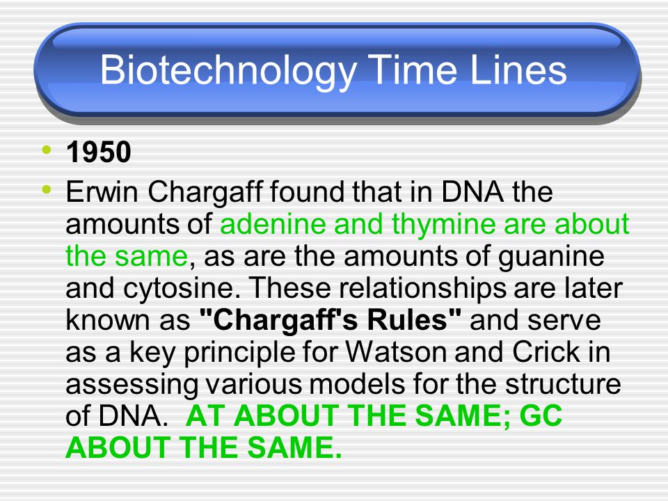 Biotechnology Time Lines 1950 Erwin Chargaff found that in DNA the amounts of adenine and thymine are about the same, as are the amounts of guanine an
