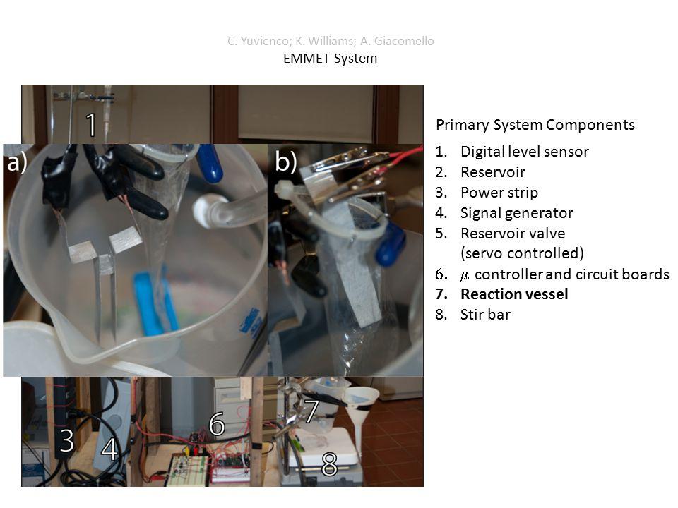 C. Yuvienco; K. Williams; A. Giacomello EMMET System 1.Digital level sensor 2.Reservoir 3.Power strip 4.Signal generator 5.Reservoir valve (servo cont