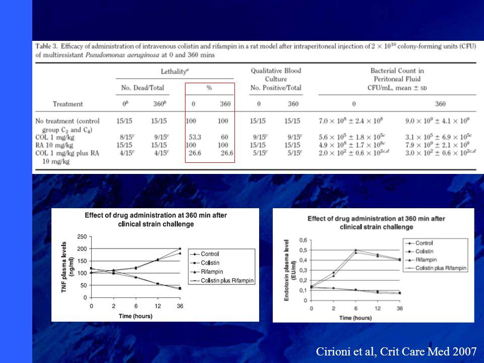 Cirioni et al, Crit Care Med 2007