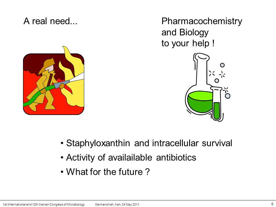 Karmanshah, Iran, 24 May 20111st International and 12th Iranian Congress of Microbiology 6 A real need...