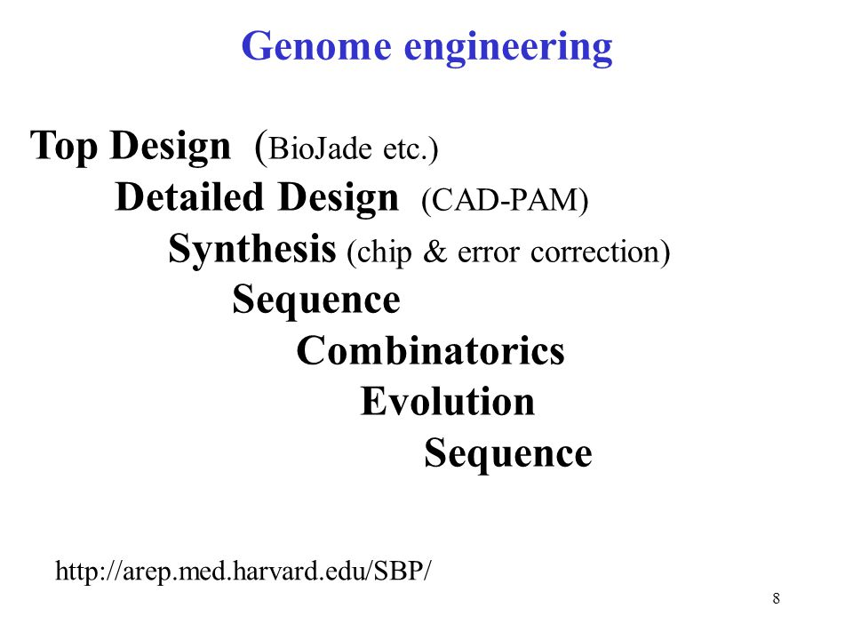 8 Genome engineering Top Design ( BioJade etc.) Detailed Design (CAD-PAM) Synthesis (chip & error correction) Sequence Combinatorics Evolution Sequence http://arep.med.harvard.edu/SBP/