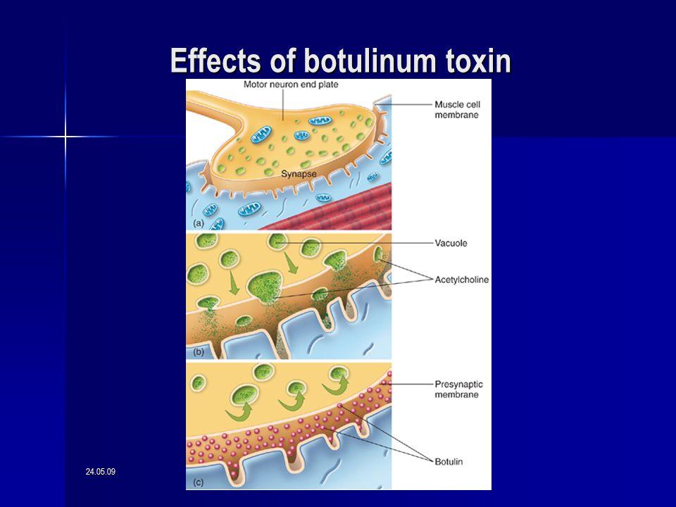 24.05.09Phase I/ Module VII Dr Ekta Chourasia Effects of botulinum toxin