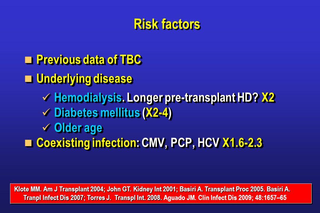 Risk factors Previous data of TBC Previous data of TBC Underlying disease Underlying disease Hemodialysis.