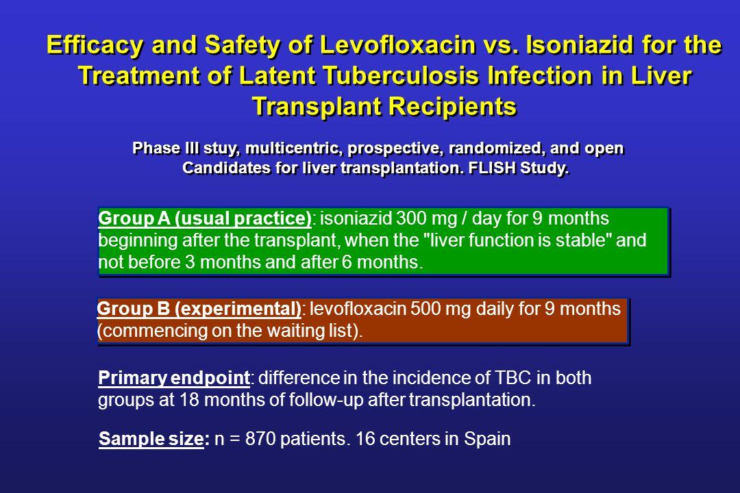 Efficacy and Safety of Levofloxacin vs.