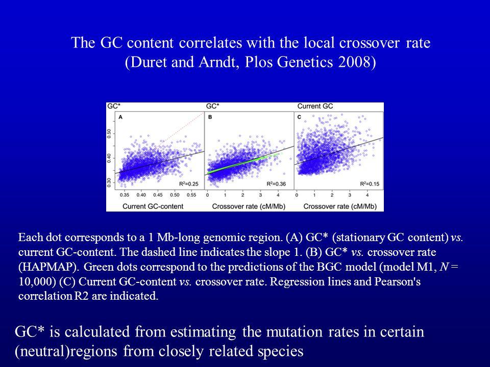 An algorithm that is based on free energy & compensatory base pair changes is AliFold (Bernhart et al, BMC Bioinformatics 2008).