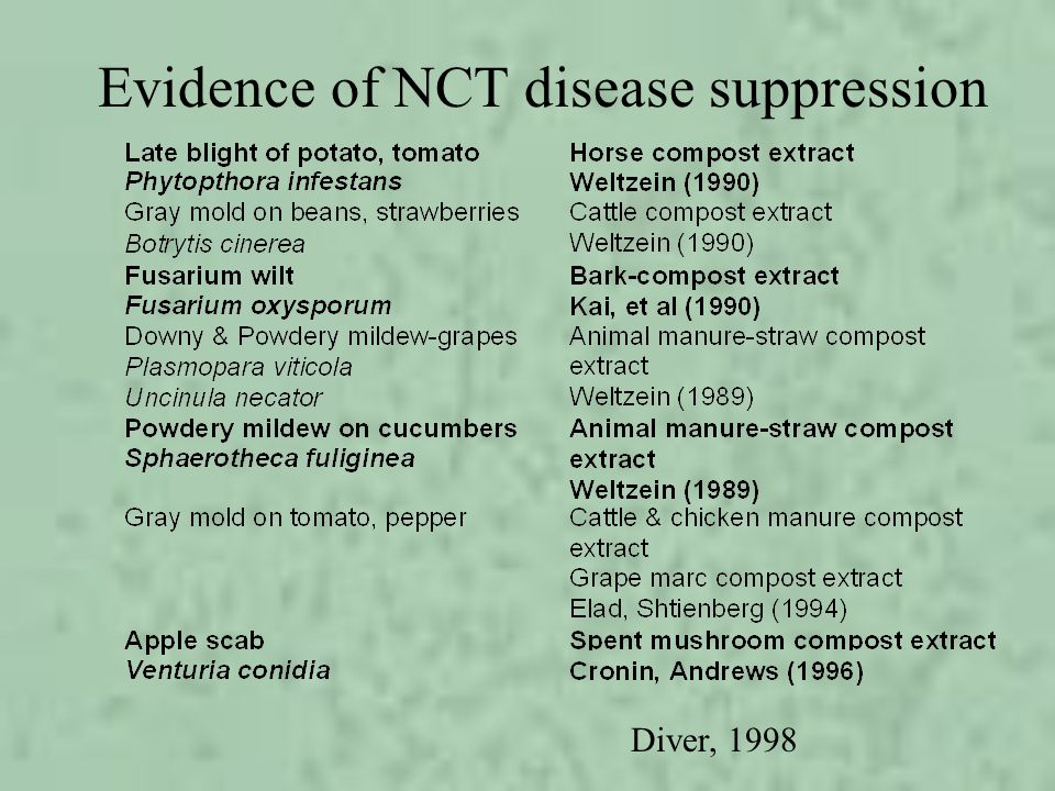 Diver, 1998 Evidence of NCT disease suppression
