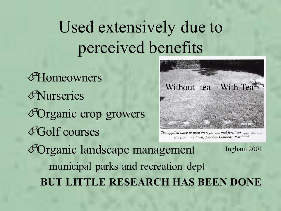 Used extensively due to perceived benefits ÉHomeowners ÉNurseries ÉOrganic crop growers ÉGolf courses ÉOrganic landscape management –municipal parks a