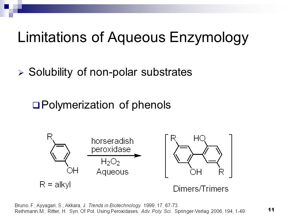 11 Limitations of Aqueous Enzymology  Solubility of non-polar substrates  Polymerization of phenols Bruno, F.; Ayyagari, S.; Akkara, J. Trends in Bi