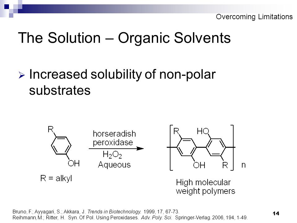 14 The Solution – Organic Solvents  Increased solubility of non-polar substrates Bruno, F.; Ayyagari, S.; Akkara, J. Trends in Biotechnology. 1999, 1
