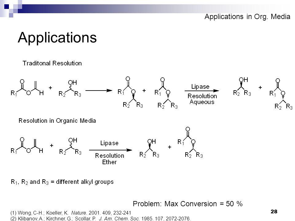 28 Applications (1)Wong, C-H.; Koeller, K. Nature.