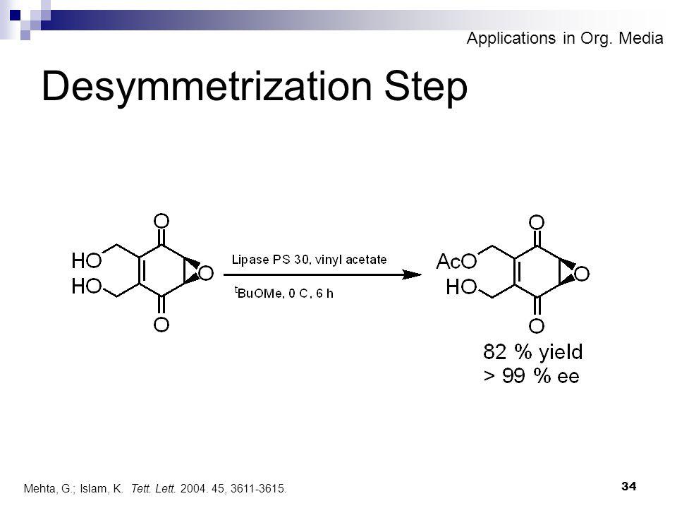 34 Desymmetrization Step Applications in Org. Media Mehta, G.; Islam, K.