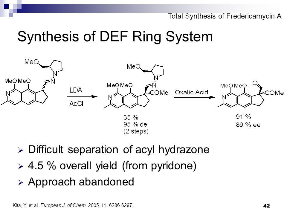 42 Synthesis of DEF Ring System  Difficult separation of acyl hydrazone  4.5 % overall yield (from pyridone)  Approach abandoned Total Synthesis of Fredericamycin A Kita, Y.