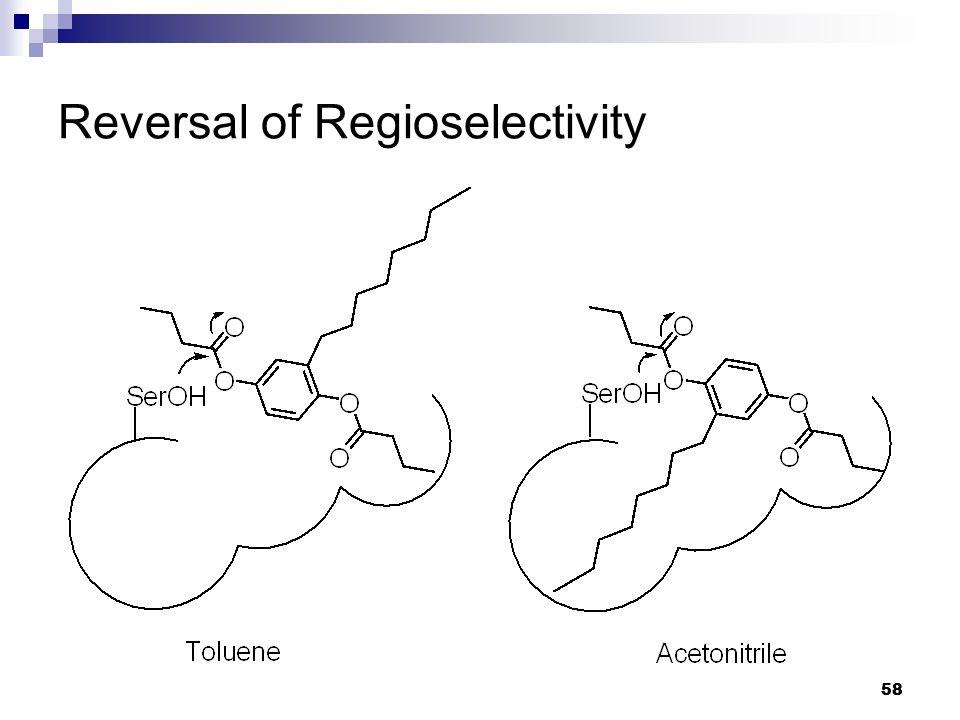 58 Reversal of Regioselectivity