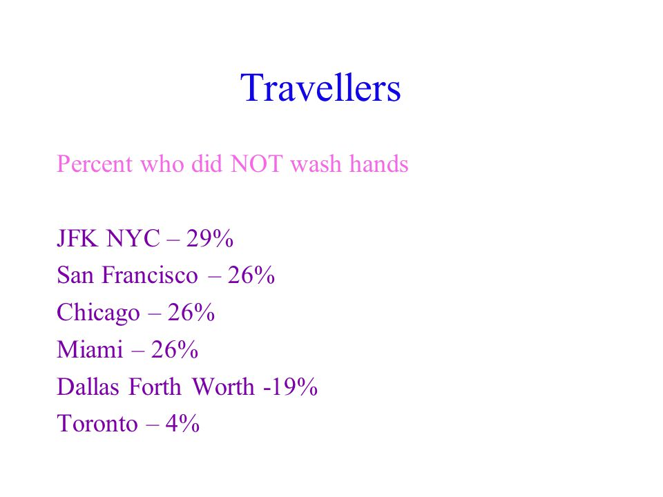 Travellers Percent who did NOT wash hands JFK NYC – 29% San Francisco – 26% Chicago – 26% Miami – 26% Dallas Forth Worth -19% Toronto – 4%