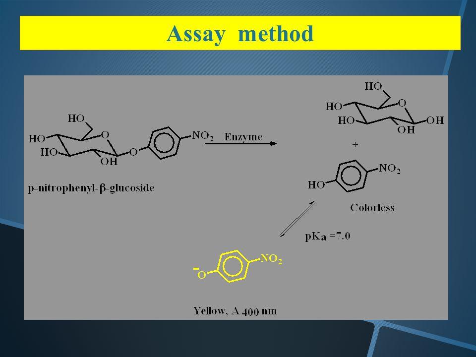 Assay method