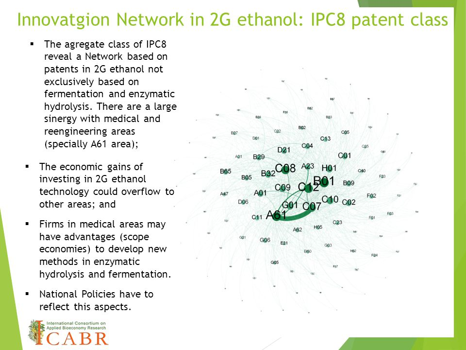  The agregate class of IPC8 reveal a Network based on patents in 2G ethanol not exclusively based on fermentation and enzymatic hydrolysis. There are