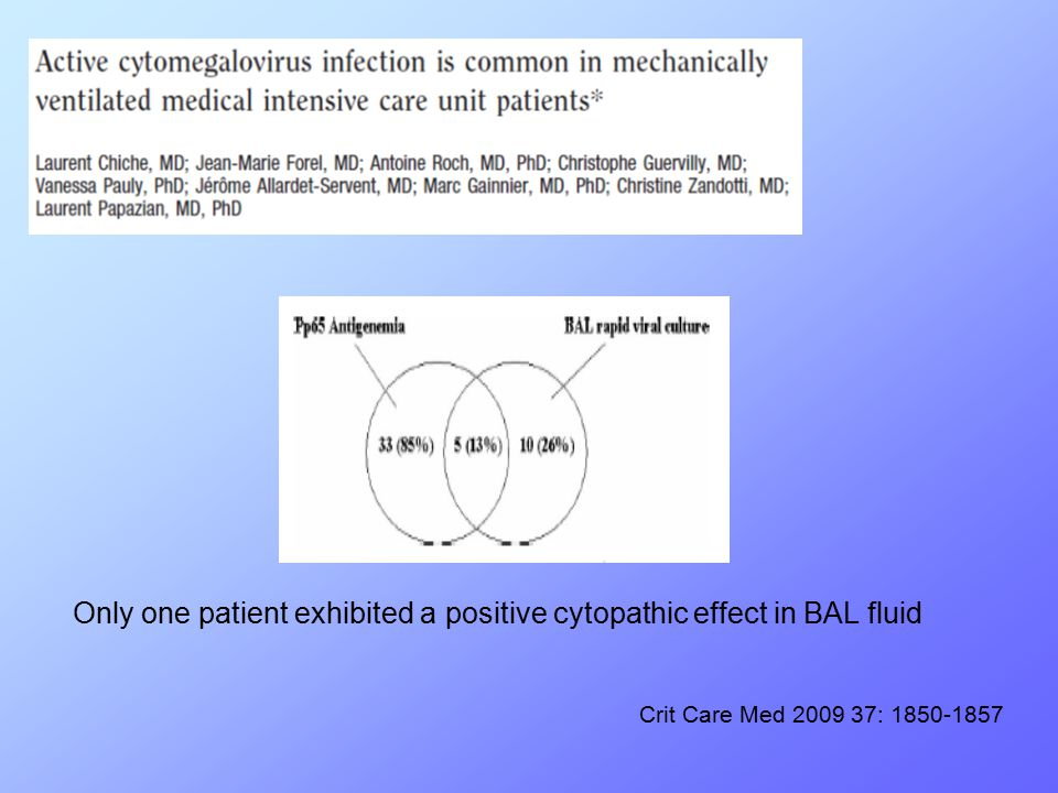 Titolo…. Only one patient exhibited a positive cytopathic effect in BAL fluid Crit Care Med 2009 37: 1850-1857