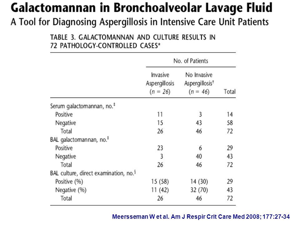 Meersseman W et al. Am J Respir Crit Care Med 2008; 177:27-34