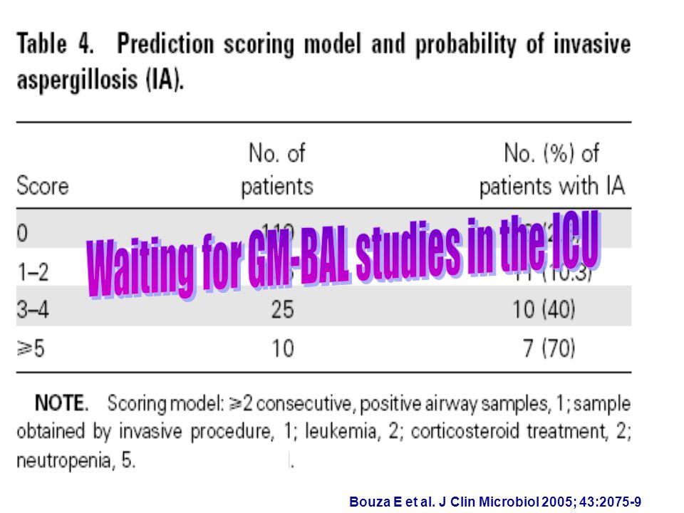 Bouza E et al. J Clin Microbiol 2005; 43:2075-9