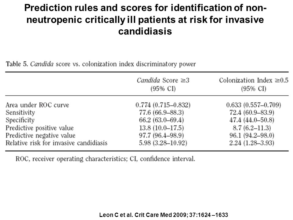 Prediction rules and scores for identification of non- neutropenic critically ill patients at risk for invasive candidiasis Leon C et al.