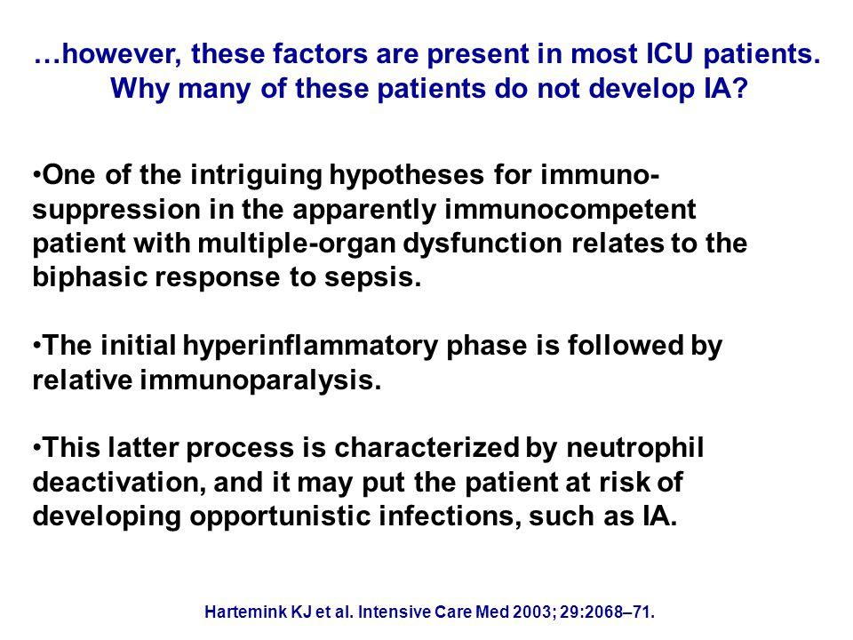 Khaasawneh F et al. J Crit Care 2006; 21: 322-7