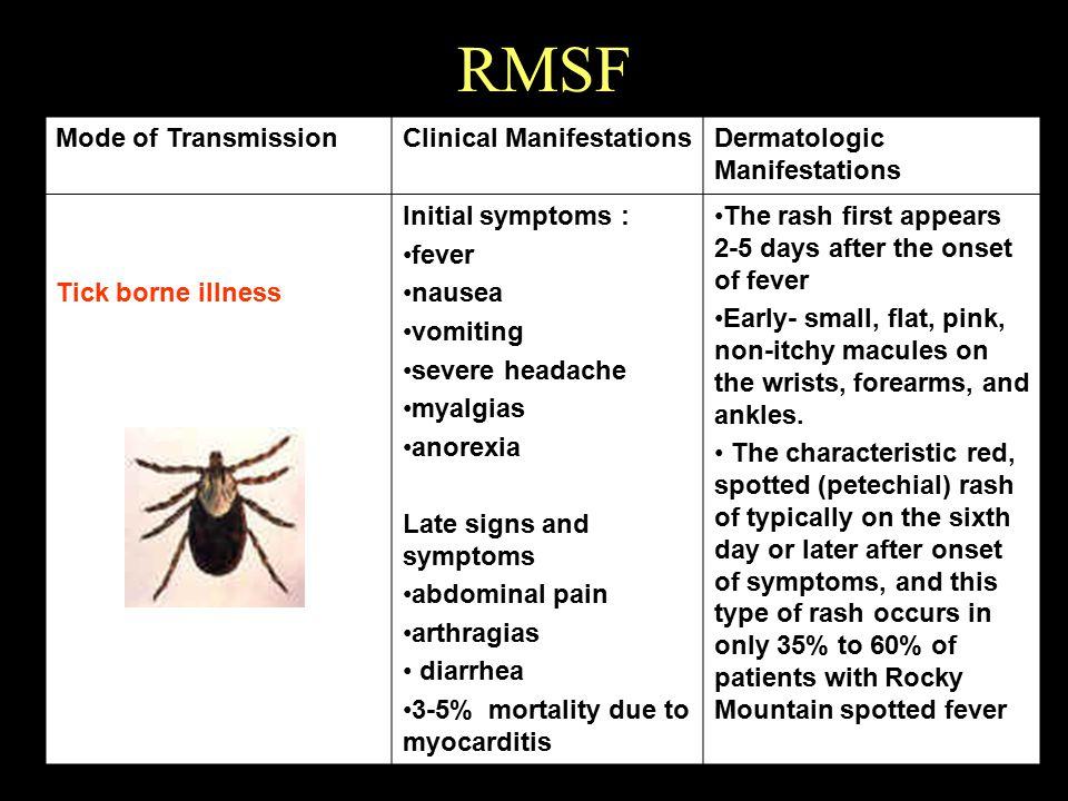 RMSF Mode of TransmissionClinical ManifestationsDermatologic Manifestations Tick borne illness Initial symptoms : fever nausea vomiting severe headach