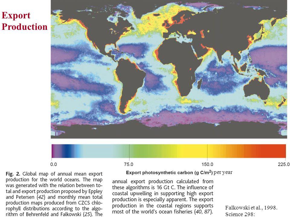 Falkowski et al., 1998. Science 298: Export Production per year