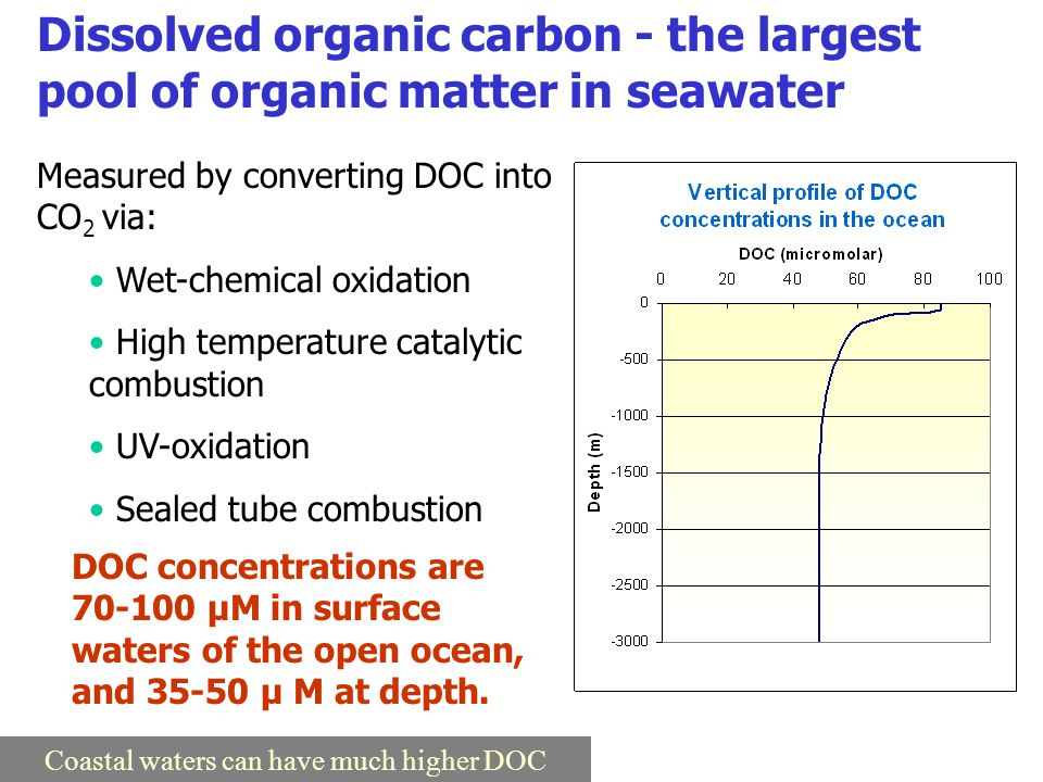 Dissolved organic carbon - the largest pool of organic matter in seawater Measured by converting DOC into CO 2 via: Wet-chemical oxidation High temper