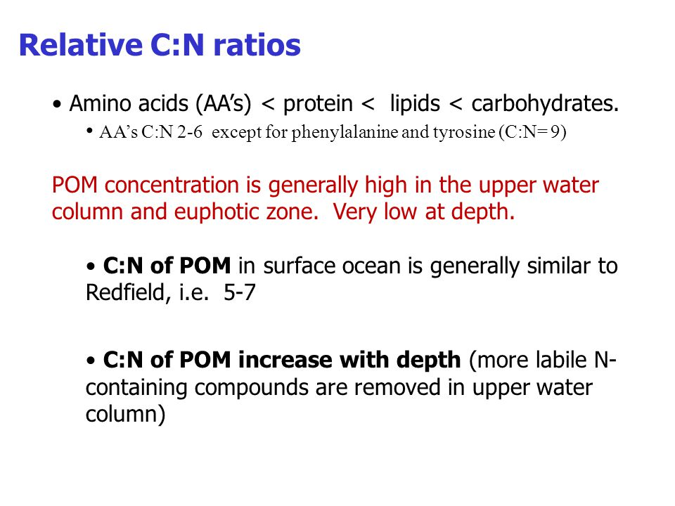 Relative C:N ratios Amino acids (AA's) < protein < lipids < carbohydrates. AA's C:N 2-6 except for phenylalanine and tyrosine (C:N= 9) POM concentrati