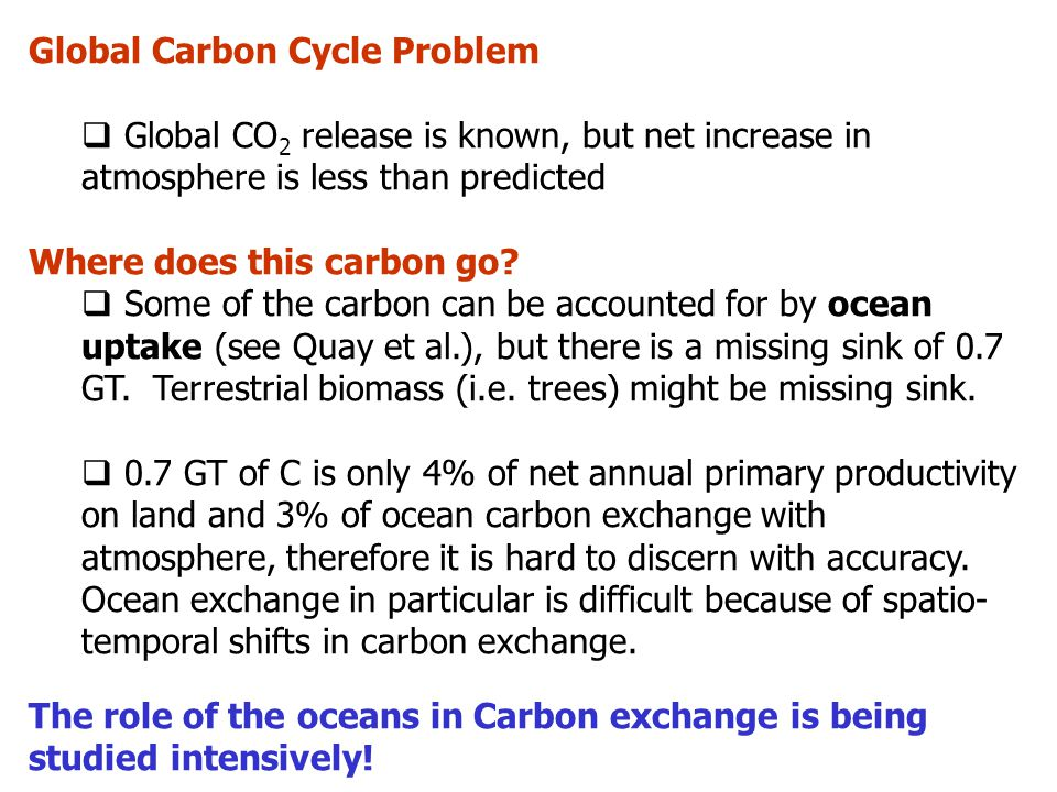 Global Carbon Cycle Problem  Global CO 2 release is known, but net increase in atmosphere is less than predicted Where does this carbon go?  Some of