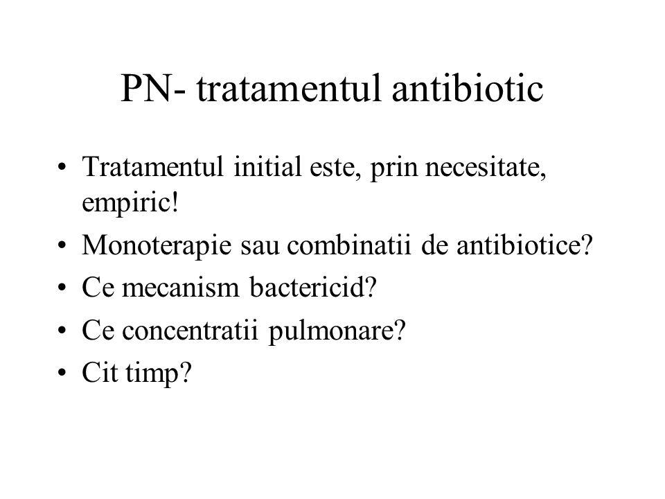 PN- tratamentul antibiotic Tratamentul initial este, prin necesitate, empiric.