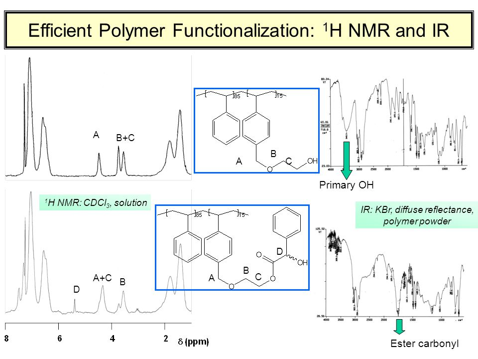 Efficient Polymer Functionalization: 1 H NMR and IR Primary OH Ester carbonyl IR: KBr, diffuse reflectance, polymer powder A B C D A+C B D A B+C A B C