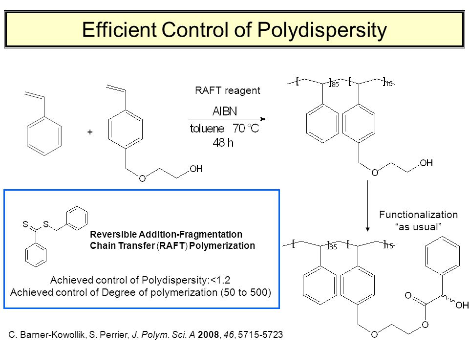 "Efficient Control of Polydispersity RAFT reagent Reversible Addition-Fragmentation Chain Transfer (RAFT) Polymerization Functionalization ""as usual"" +"