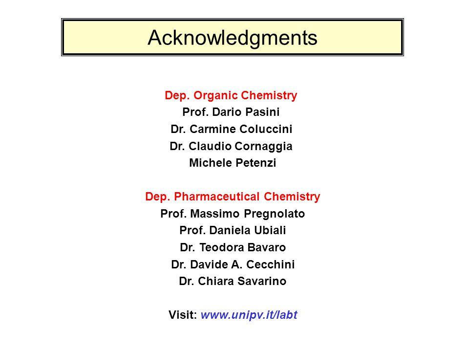 Acknowledgments Dep. Organic Chemistry Prof. Dario Pasini Dr.