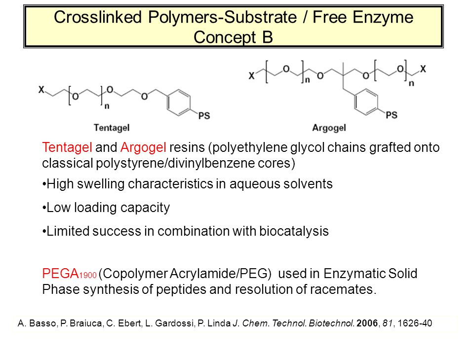 Crosslinked Polymers-Substrate / Free Enzyme Concept B A.