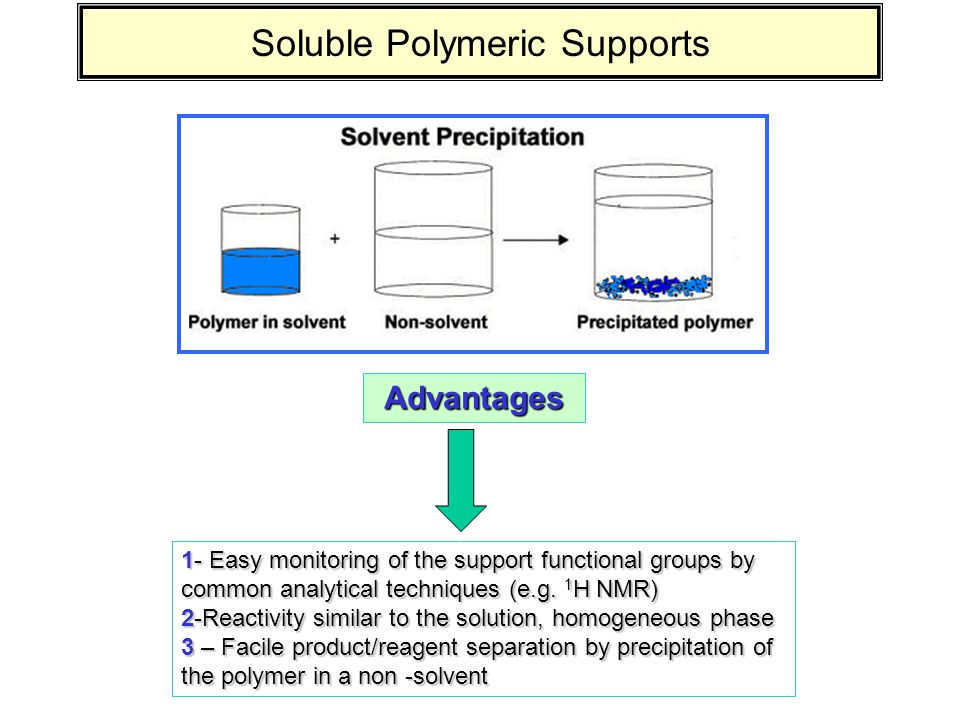 Soluble Polymeric Supports Advantages 1- Easy monitoring of the support functional groups by common analytical techniques (e.g. 1 H NMR) 2-Reactivity