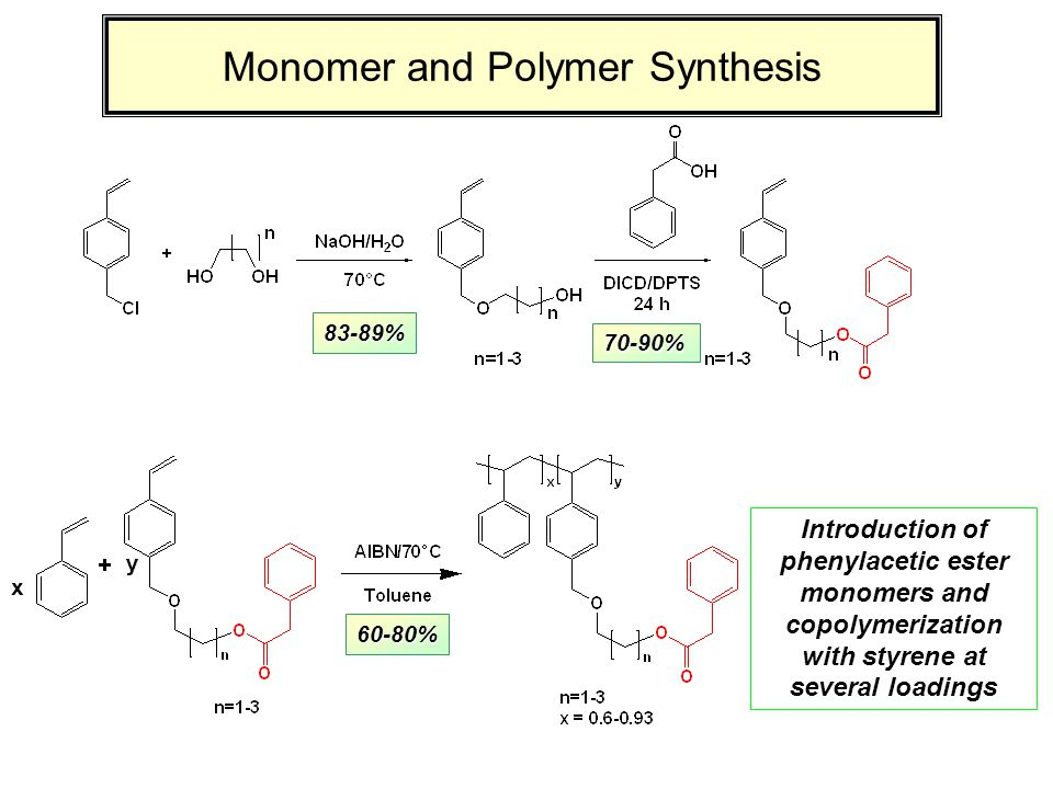 Introduction of phenylacetic ester monomers and copolymerization with styrene at several loadings Monomer and Polymer Synthesis 83-89% 70-90% 60-80% x
