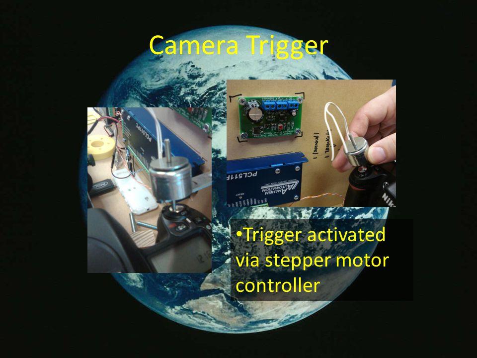 Camera Trigger Trigger activated via stepper motor controller