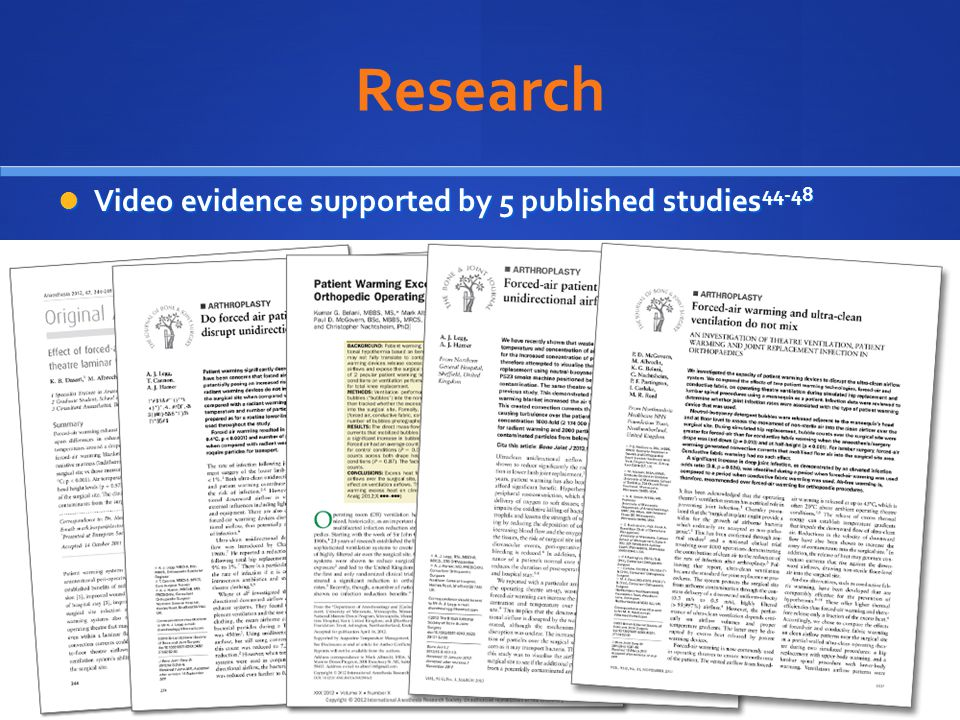 Research Video evidence supported by 5 published studies 44-48 Video evidence supported by 5 published studies 44-48