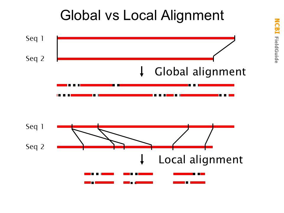 NCBI FieldGuide Global vs Local Alignment Seq 1 Seq 2 Seq 1 Seq 2 Global alignment Local alignment