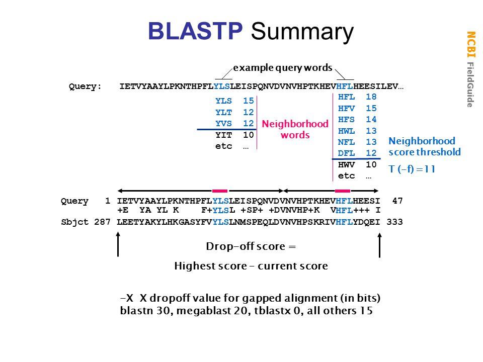 NCBI FieldGuide BLASTP Summary YLS HFL Sbjct 287 LEETYAKYLHKGASYFVYLSLNMSPEQLDVNVHPSKRIVHFLYDQEI 333 Query 1 IETVYAAYLPKNTHPFLYLSLEISPQNVDVNVHPTKHEVHFLHEESI 47 +E YA YL K F+ L +SP+ +DVNVHP+K V +++ I HFL 18 HFV 15 HFS 14 HWL 13 NFL 13 DFL 12 HWV 10 etc … YLS 15 YLT 12 YVS 12 YIT 10 etc … Neighborhood words Neighborhood score threshold T (-f) =11 Query: IETVYAAYLPKNTHPFLYLSLEISPQNVDVNVHPTKHEVHFLHEESILEV… example query words Drop-off score = Highest score – current score -X X dropoff value for gapped alignment (in bits) blastn 30, megablast 20, tblastx 0, all others 15