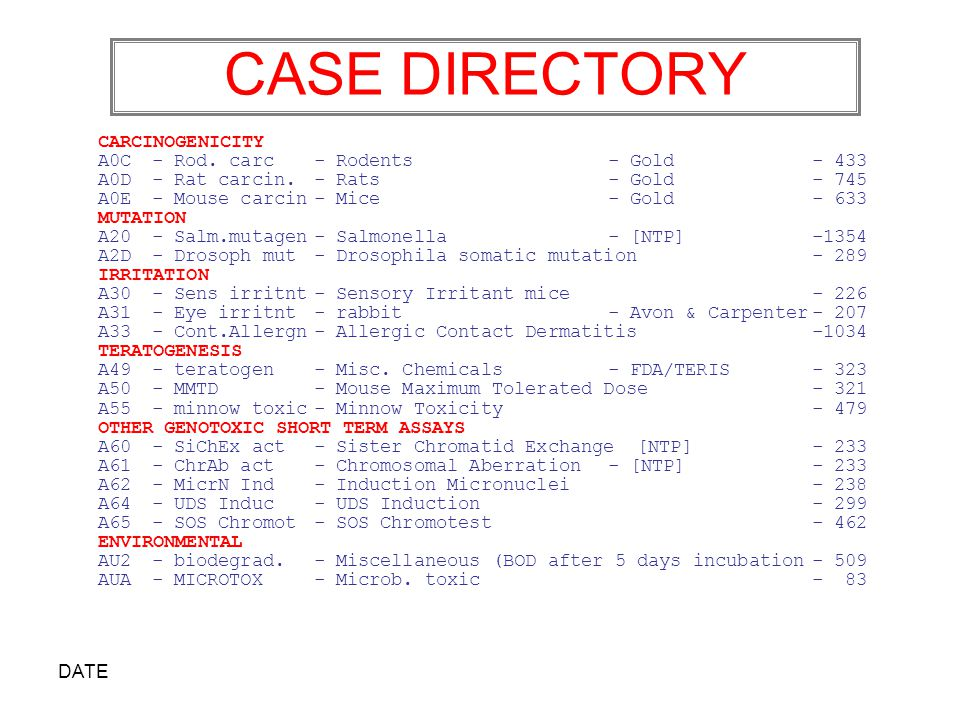 DATE CASE DIRECTORY CARCINOGENICITY A0C - Rod. carc- Rodents- Gold - 433 A0D - Rat carcin.
