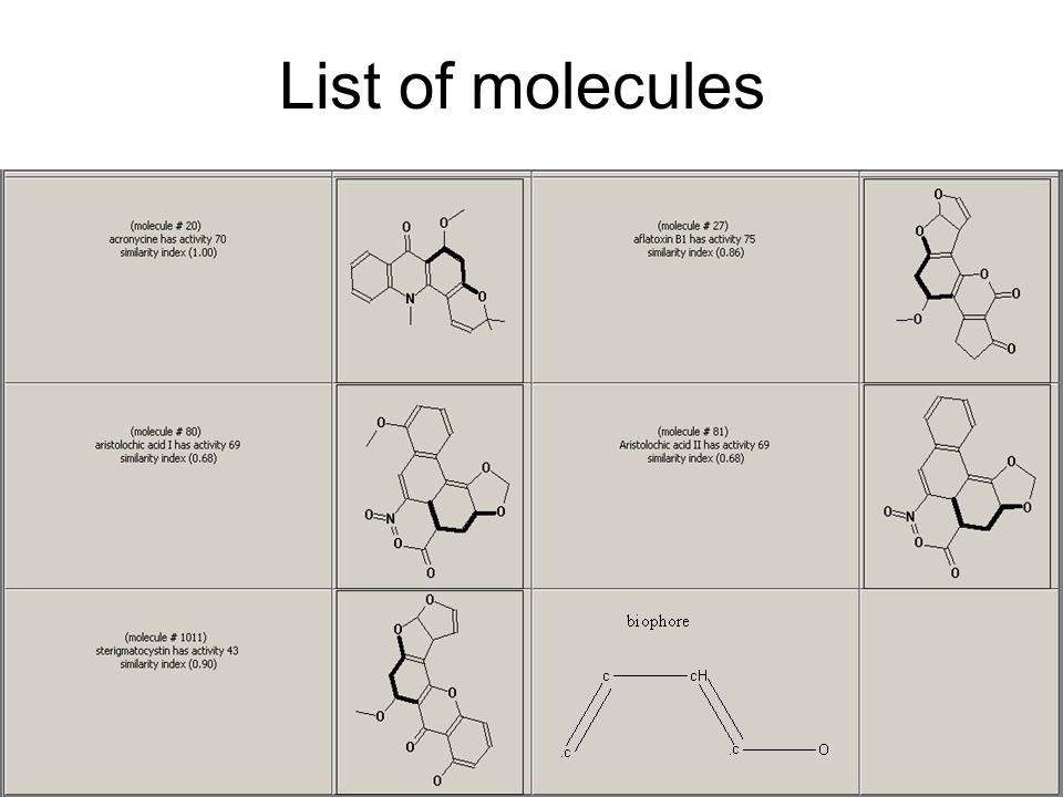 DATE List of molecules