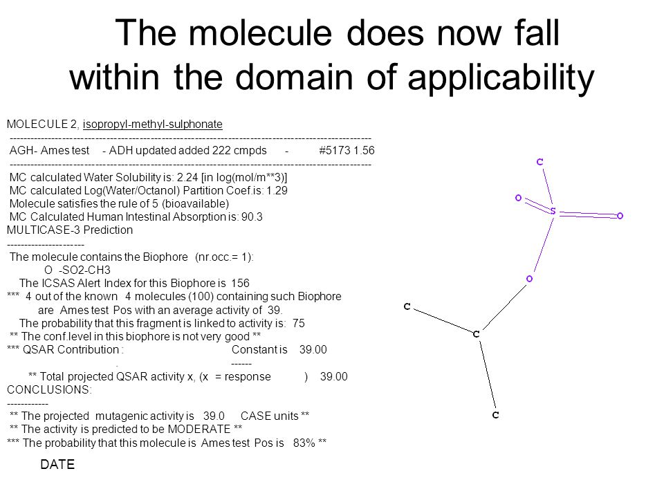 DATE The molecule does now fall within the domain of applicability MOLECULE 2, isopropyl-methyl-sulphonate --------------------------------------------------------------------------------------------------- AGH- Ames test - ADH updated added 222 cmpds - #5173 1.56 --------------------------------------------------------------------------------------------------- MC calculated Water Solubility is: 2.24 [in log(mol/m**3)] MC calculated Log(Water/Octanol) Partition Coef.is: 1.29 Molecule satisfies the rule of 5 (bioavailable) MC Calculated Human Intestinal Absorption is: 90.3 MULTICASE-3 Prediction ---------------------- The molecule contains the Biophore (nr.occ.= 1): O -SO2-CH3 The ICSAS Alert Index for this Biophore is 156 *** 4 out of the known 4 molecules (100) containing such Biophore are Ames test Pos with an average activity of 39.