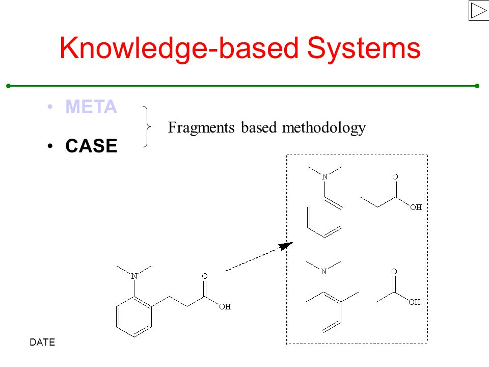 DATE META CASE Fragments based methodology Knowledge-based Systems