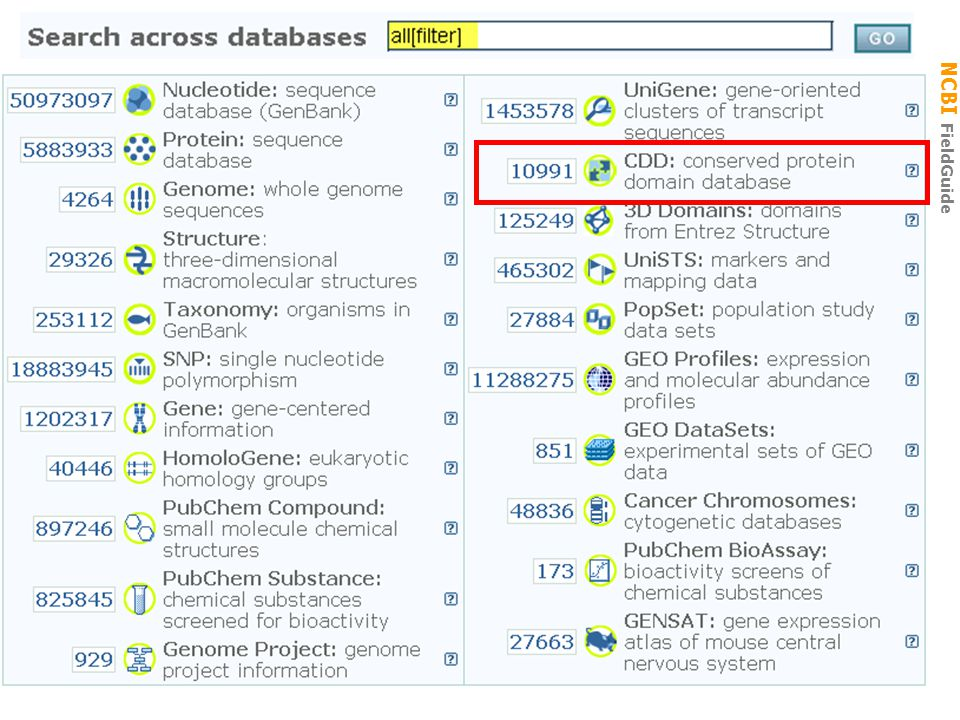 NCBI FieldGuide Conserved Domain Database  Multiple sequence alignments  Position-specific scoring matrices (PSSM)  Sources SMART, PFAM, COGs, KOGs, and NCBI curated domains (structure-informed alignments)  Multiple sequence alignments  Position-specific scoring matrices (PSSM)  Sources SMART, PFAM, COGs, KOGs, and NCBI curated domains (structure-informed alignments)