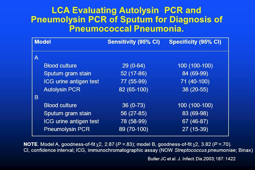 LCA Evaluating Autolysin PCR and Pneumolysin PCR of Sputum for Diagnosis of Pneumococcal Pneumonia.
