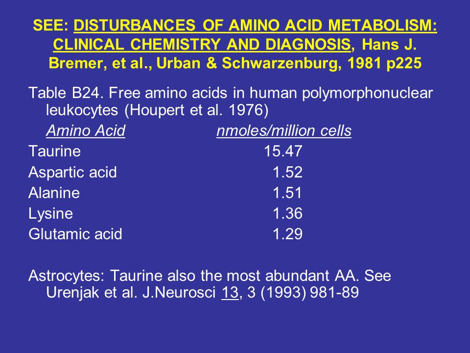 SEE: DISTURBANCES OF AMINO ACID METABOLISM: CLINICAL CHEMISTRY AND DIAGNOSIS, Hans J. Bremer, et al., Urban & Schwarzenburg, 1981 p225 Table B24. Free