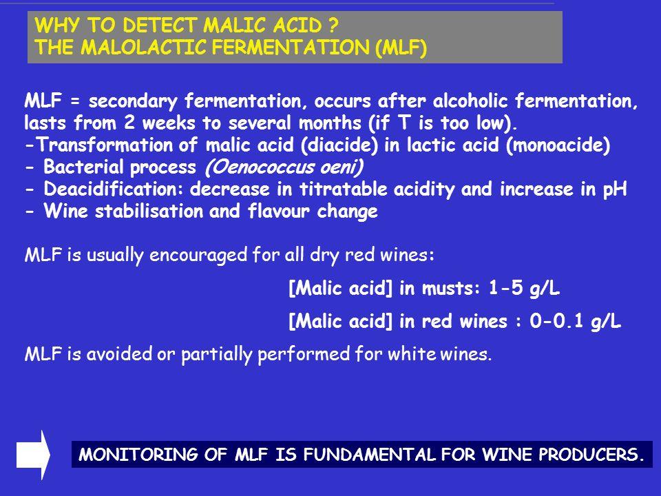 WHY TO DETECT MALIC ACID .